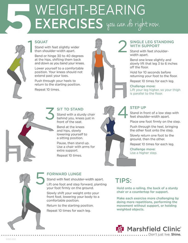 5 Weight-Bearing Exercises